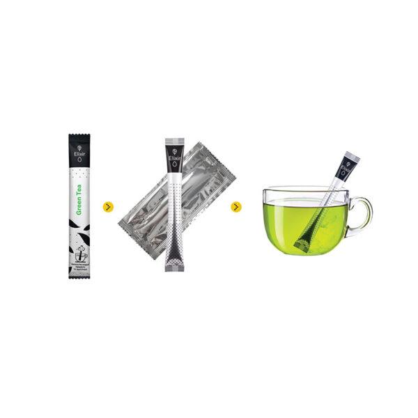 ELIXIR Green Tea διαδικασία
